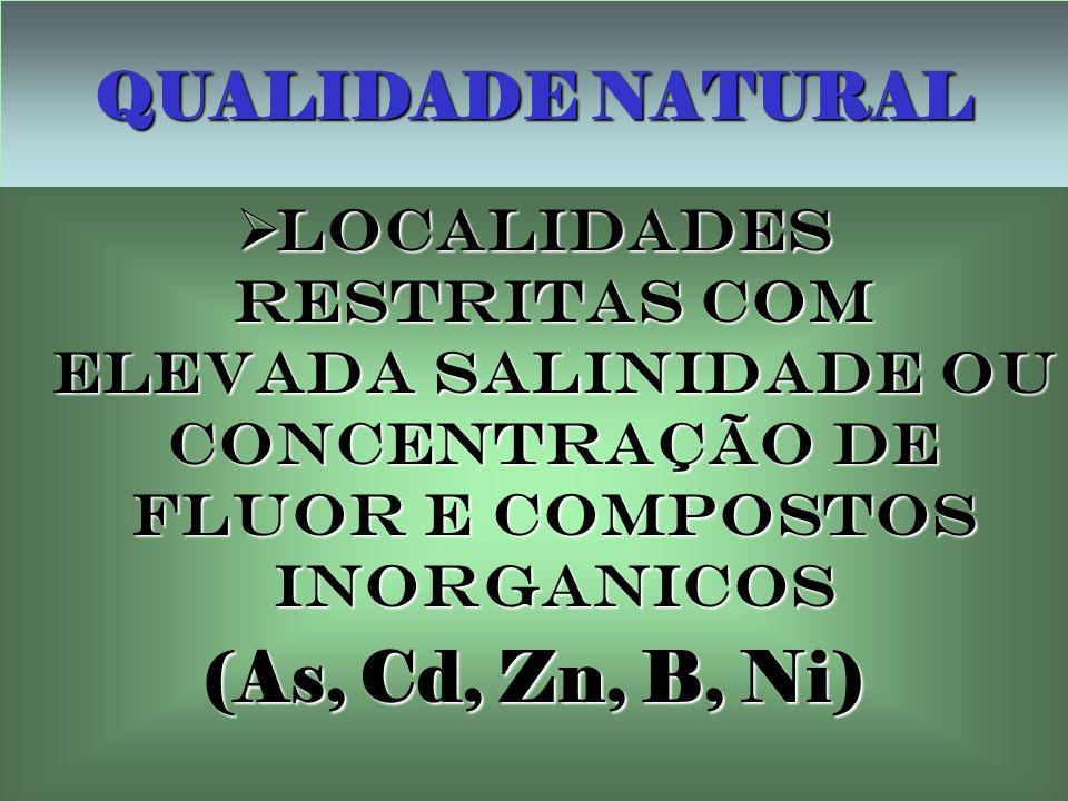 QUALIDADE NATURAL LOCALIDADES RESTRITAS COM ELEVADA SALINIDADE OU CONCENTRAÇÃO DE FLUOR E COMPOSTOS INORGANICOS LOCALIDADES RESTRITAS COM ELEVADA SALI