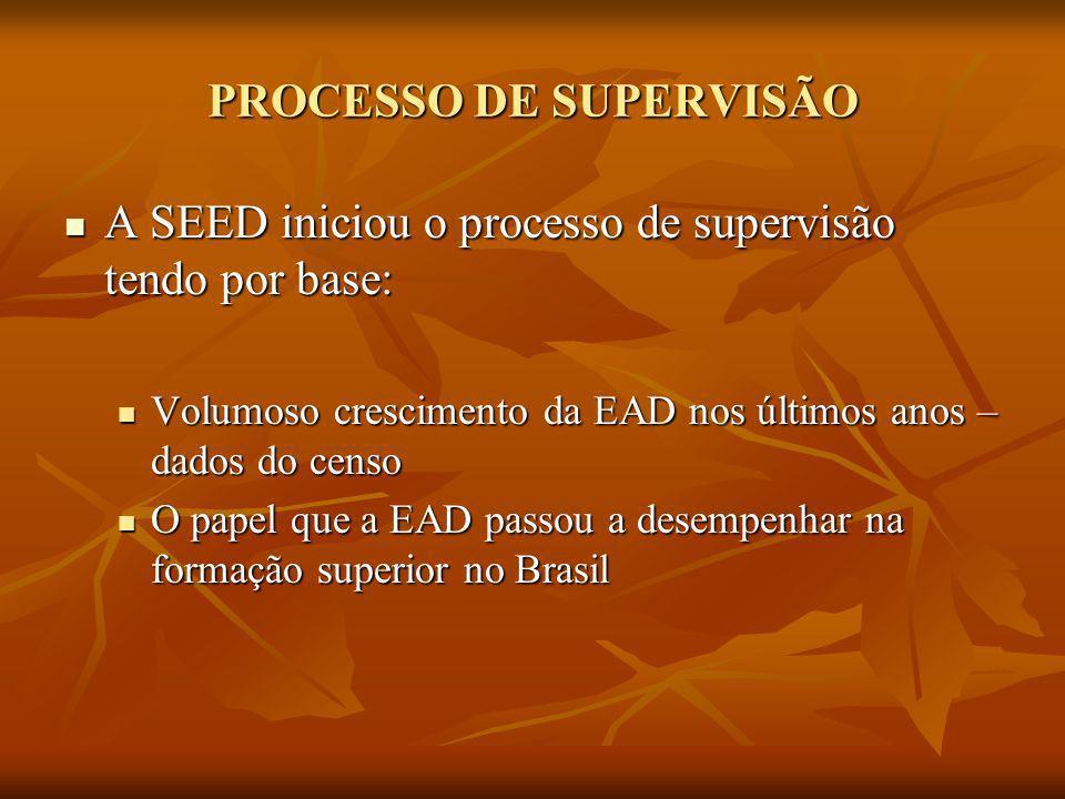 DADOS DA EAD - NÚMERO DE CURSOS