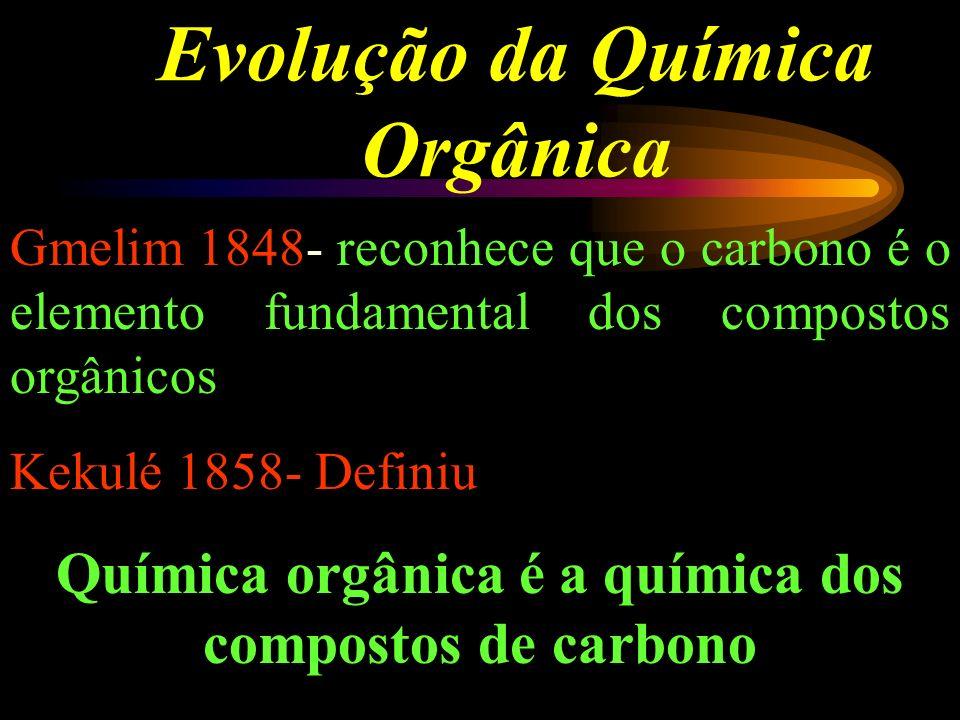 Evolução da Química Orgânica Síntese de Wöhler (1828) NH 4 OCN O = C (NH 2 ) 2