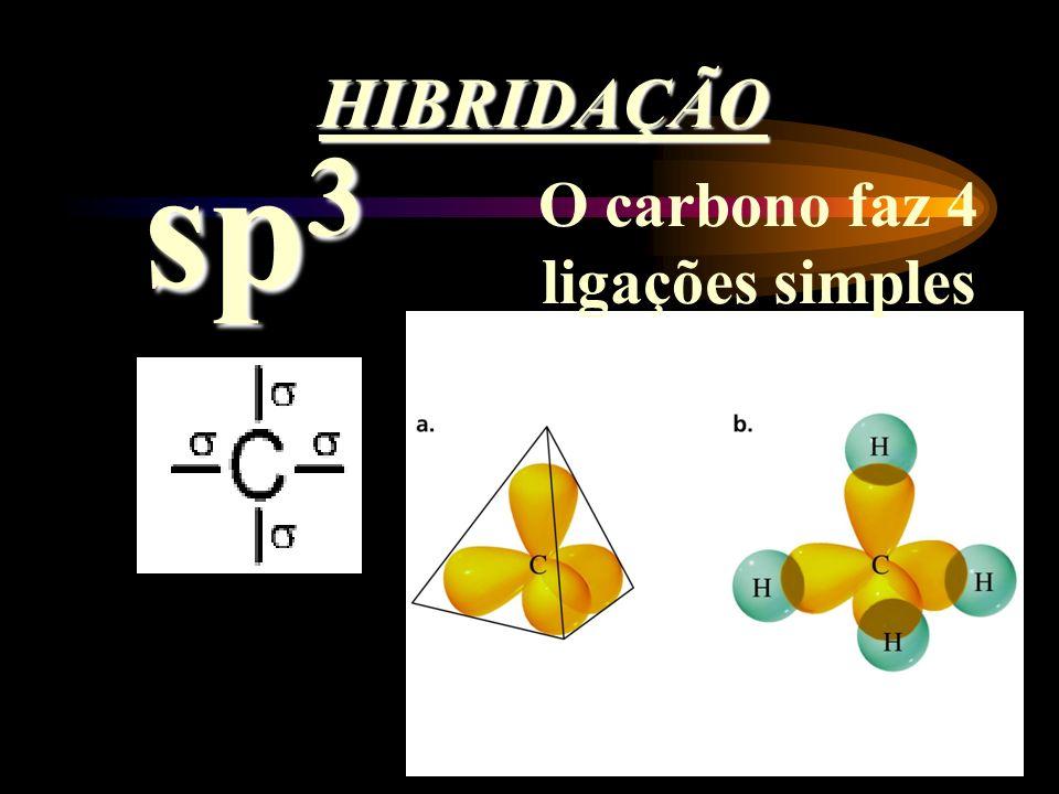 Postulados de Couper-Kekulé 1º Postulado: O carbono é tetravalente C ( Z=6) K = 2 L = 4