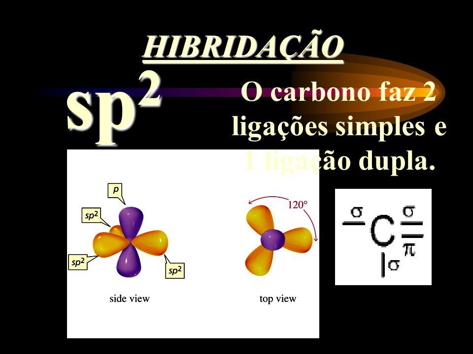 HIBRIDAÇÃO sp 3 O carbono faz 4 ligações simples