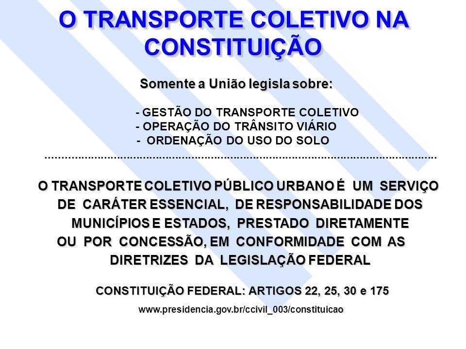 O TRANSPORTE COLETIVO NA CONSTITUIÇÃO Somente a União legisla sobre: Somente a União legisla sobre: - GESTÃO DO TRANSPORTE COLETIVO - OPERAÇÃO DO TRÂN