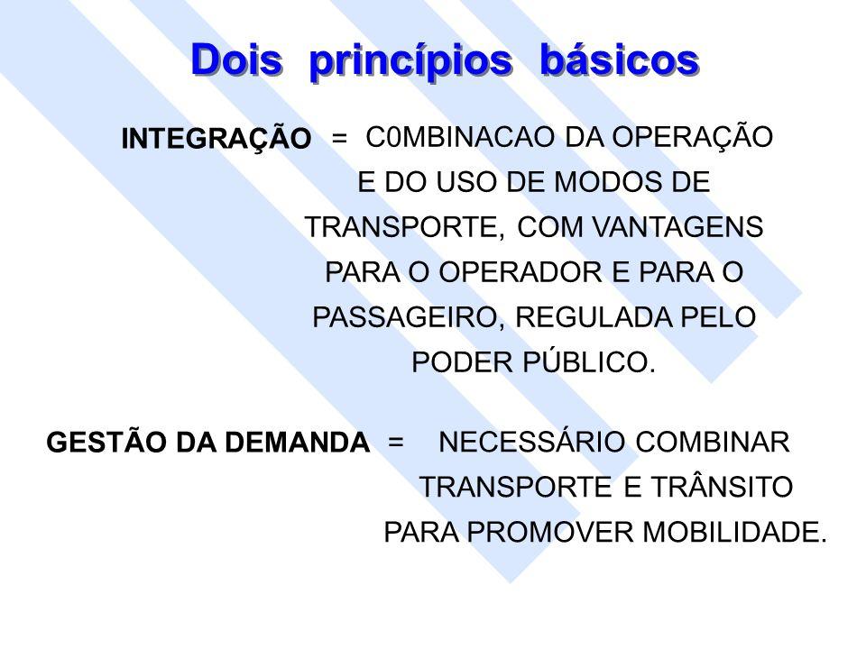 Dois princípios básicos INTEGRAÇÃO = C0MBINACAO DA OPERAÇÃO E DO USO DE MODOS DE TRANSPORTE, COM VANTAGENS PARA O OPERADOR E PARA O PASSAGEIRO, REGULA