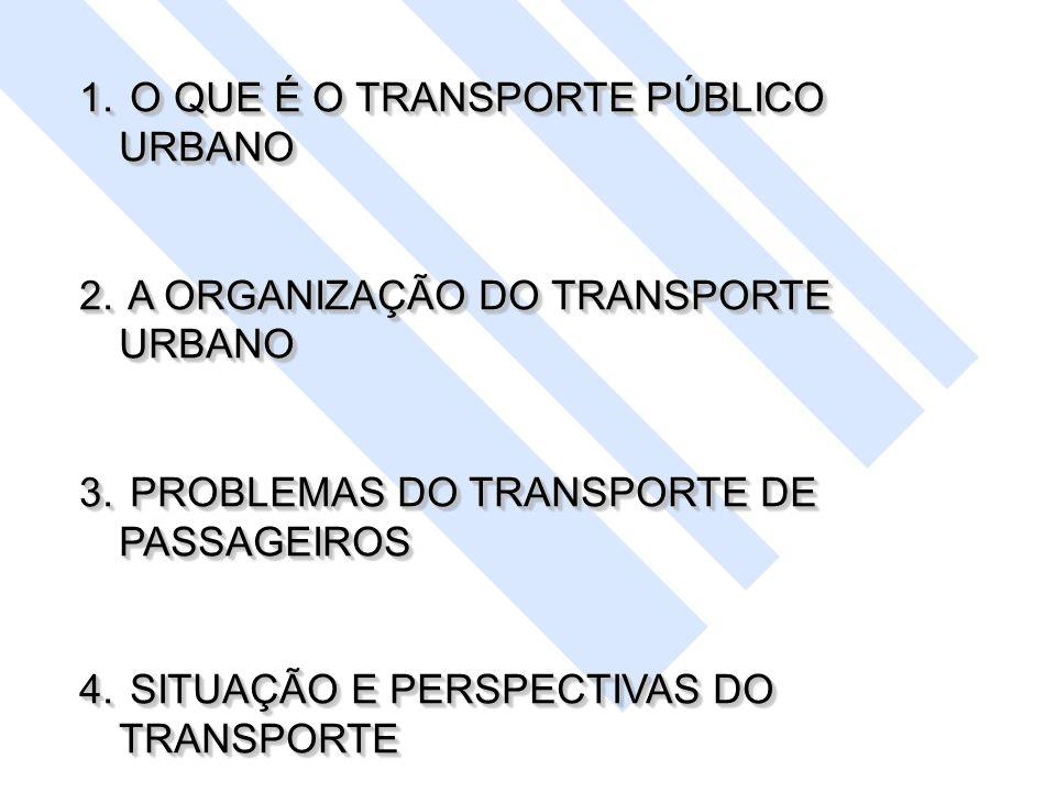 1. O QUE É O TRANSPORTE PÚBLICO URBANO 2. A ORGANIZAÇÃO DO TRANSPORTE URBANO 3. PROBLEMAS DO TRANSPORTE DE PASSAGEIROS 4. SITUAÇÃO E PERSPECTIVAS DO T