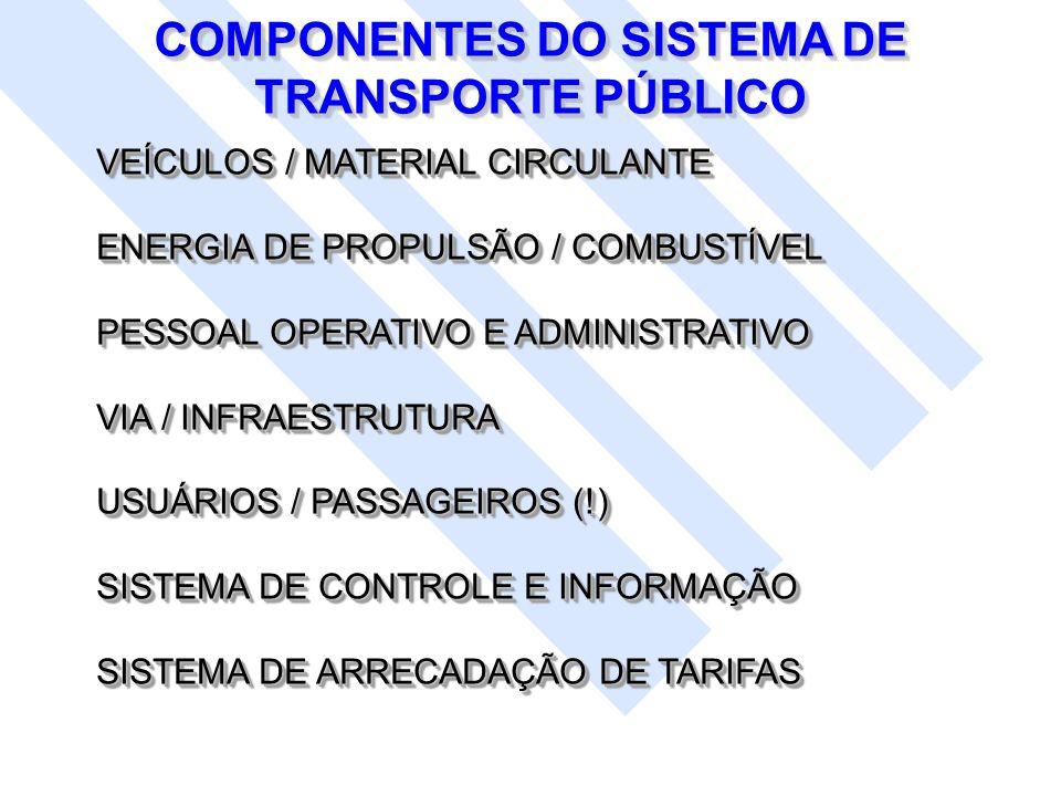 VEÍCULOS / MATERIAL CIRCULANTE ENERGIA DE PROPULSÃO / COMBUSTÍVEL PESSOAL OPERATIVO E ADMINISTRATIVO VIA / INFRAESTRUTURA USUÁRIOS / PASSAGEIROS (!) S