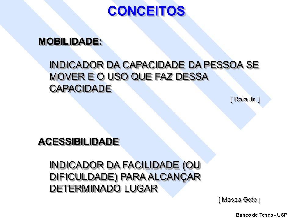 CONCEITOSCONCEITOS MOBILIDADE: INDICADOR DA CAPACIDADE DA PESSOA SE MOVER E O USO QUE FAZ DESSA CAPACIDADE [ Raia Jr. ]ACESSIBILIDADE INDICADOR DA FAC