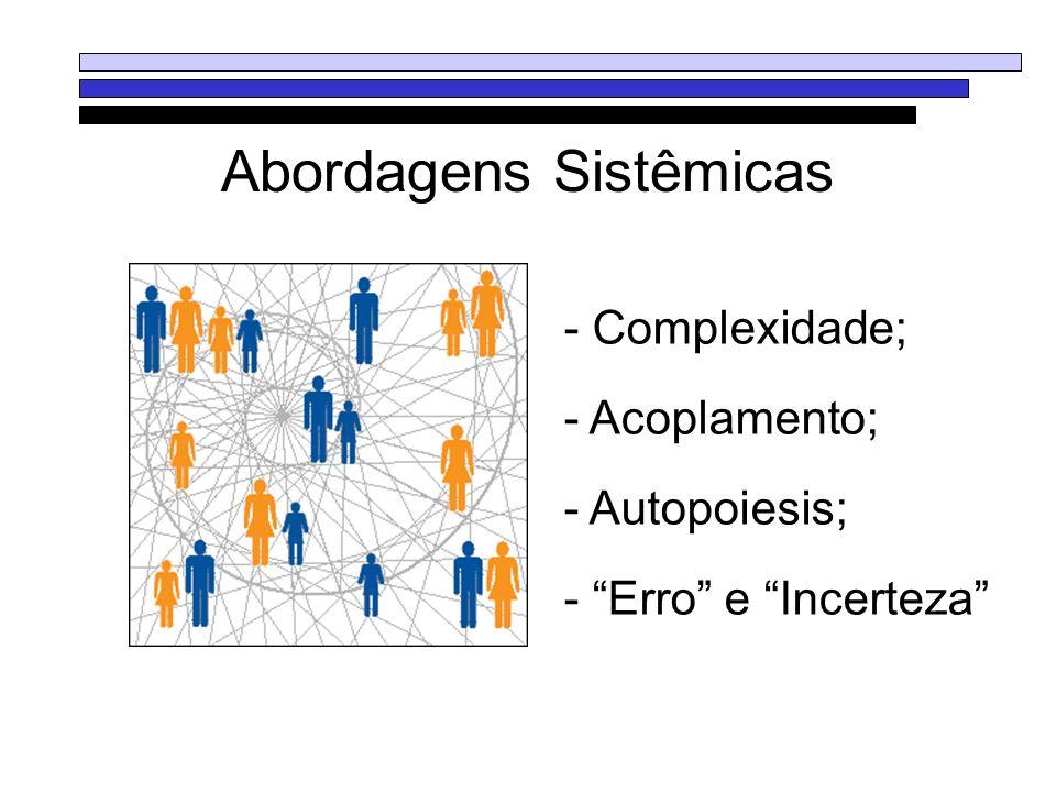 Abordagens Sistêmicas - Complexidade; - Acoplamento; - Autopoiesis; - Erro e Incerteza