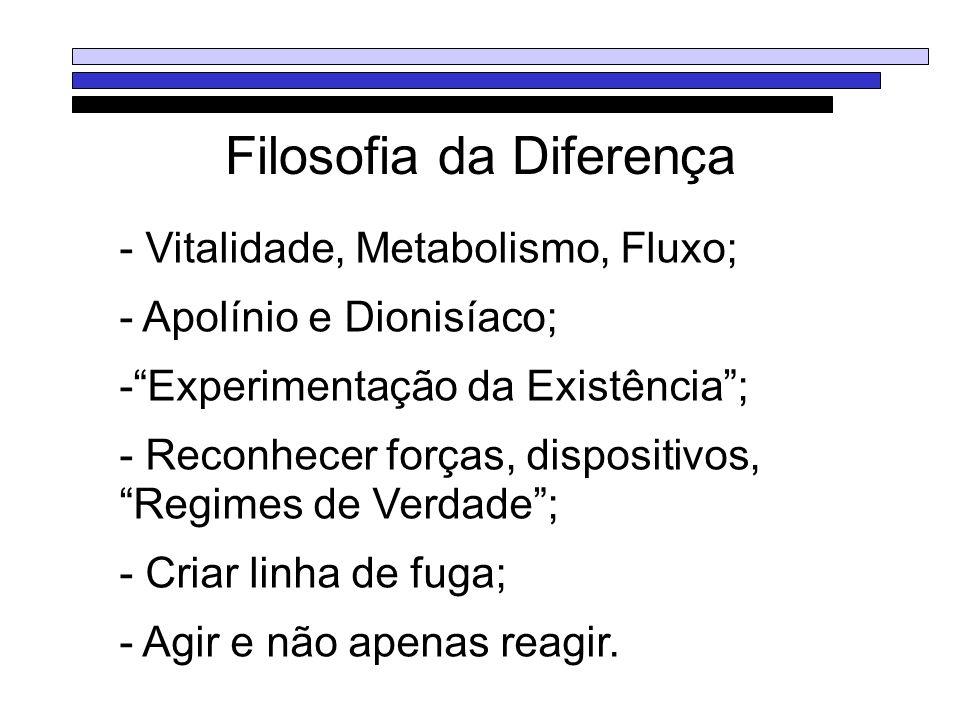 Filosofia da Diferença - Vitalidade, Metabolismo, Fluxo; - Apolínio e Dionisíaco; -Experimentação da Existência; - Reconhecer forças, dispositivos, Re
