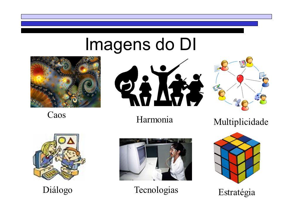 Imagens do DI Caos Estratégia TecnologiasDiálogo Multiplicidade Harmonia