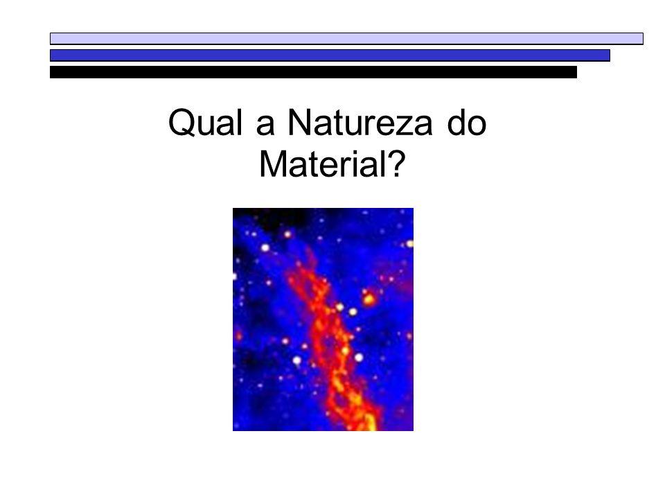 Qual a Natureza do Material?