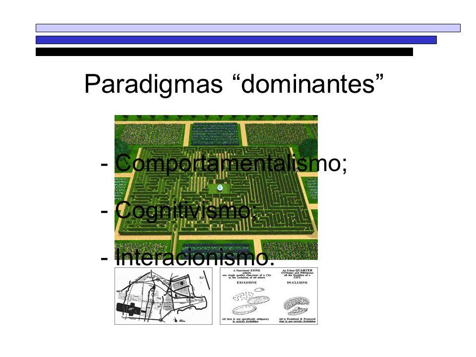 Quais são os seus paradigmas? Paradigmas dominantes - Comportamentalismo; - Cognitivismo; - Interacionismo.