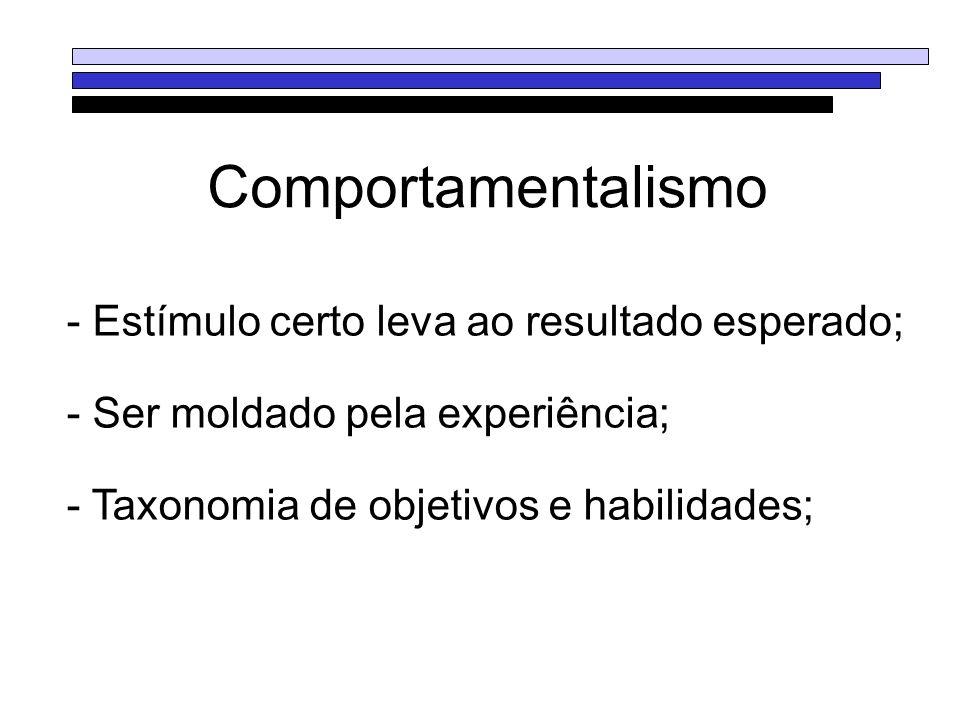 Comportamentalismo - Estímulo certo leva ao resultado esperado; - Ser moldado pela experiência; - Taxonomia de objetivos e habilidades;