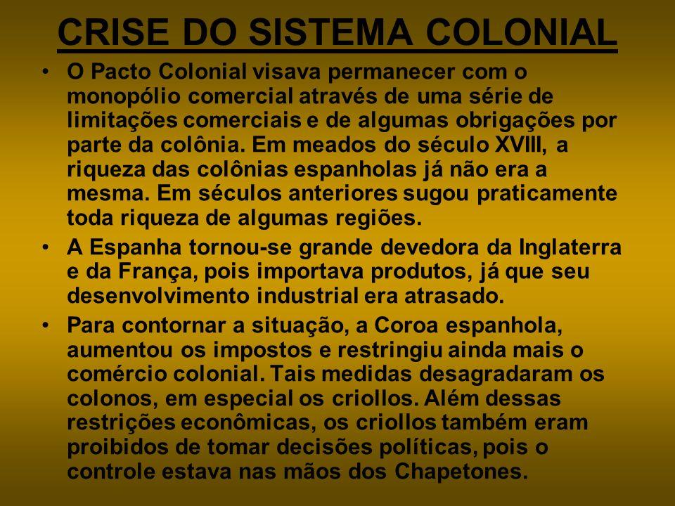 CRISE DO SISTEMA COLONIAL O Pacto Colonial visava permanecer com o monopólio comercial através de uma série de limitações comerciais e de algumas obri