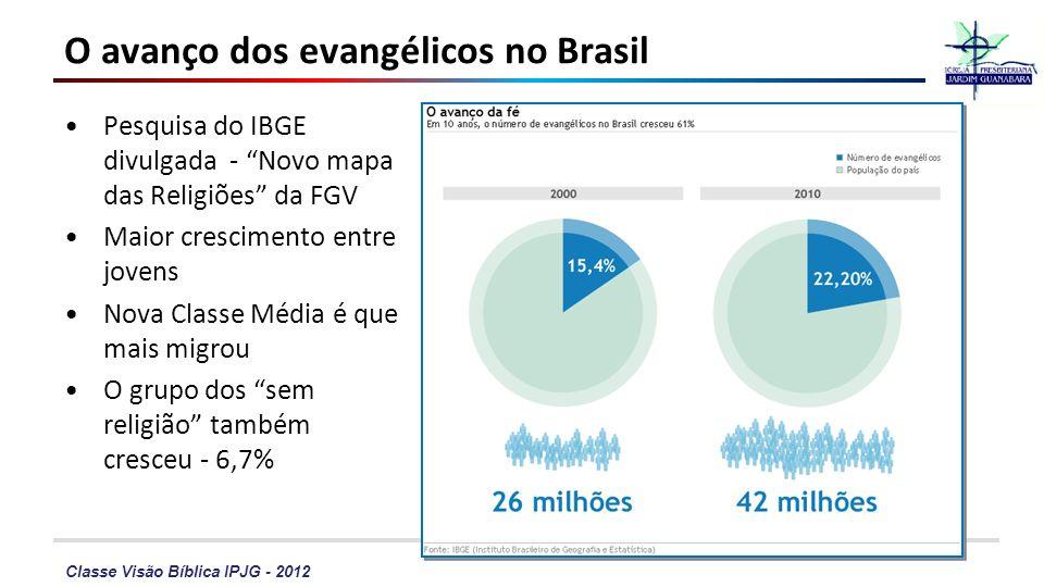 Classe Visão Bíblica IPJG - 2012 O avanço dos evangélicos no Brasil Pesquisa do IBGE divulgada - Novo mapa das Religiões da FGV Maior crescimento entr