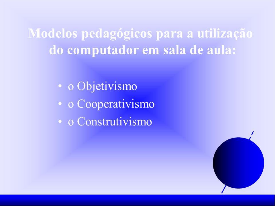 Modelos pedagógicos para a utilização do computador em sala de aula: o Objetivismo o Cooperativismo o Construtivismo