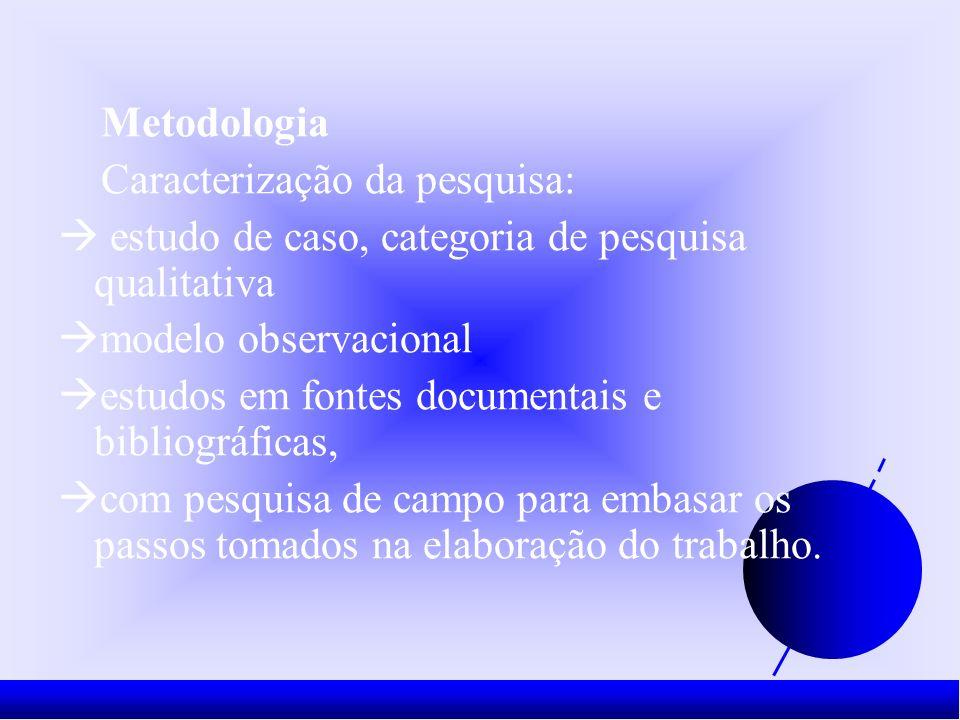 Metodologia Caracterização da pesquisa: estudo de caso, categoria de pesquisa qualitativa modelo observacional estudos em fontes documentais e bibliográficas, com pesquisa de campo para embasar os passos tomados na elaboração do trabalho.