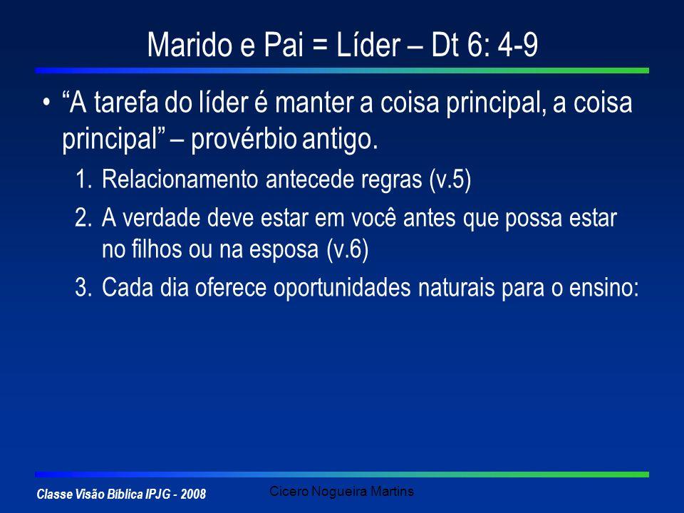 Classe Visão Bíblica IPJG - 2008 Cicero Nogueira Martins Marido e Pai = Líder – Dt 6: 4-9 A tarefa do líder é manter a coisa principal, a coisa princi