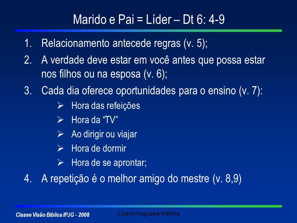 Classe Visão Bíblica IPJG - 2008 Cicero Nogueira Martins Marido e Pai = Líder – Dt 6: 4-9 1.Relacionamento antecede regras (v. 5); 2.A verdade deve es