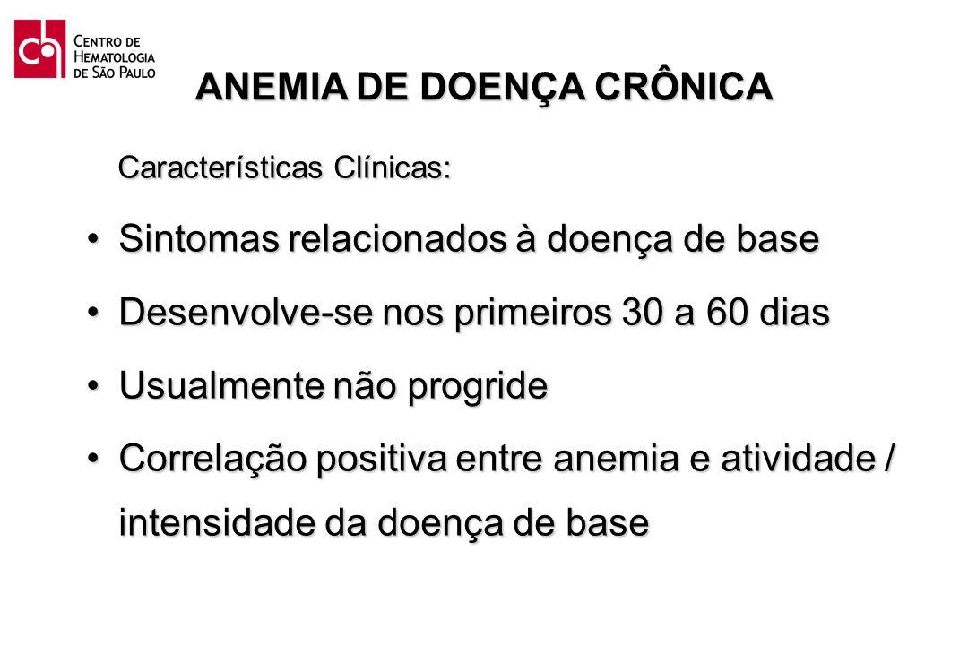 ANEMIA DE DOENÇA CRÔNICA Características Clínicas: Características Clínicas: Sintomas relacionados à doença de baseSintomas relacionados à doença de b