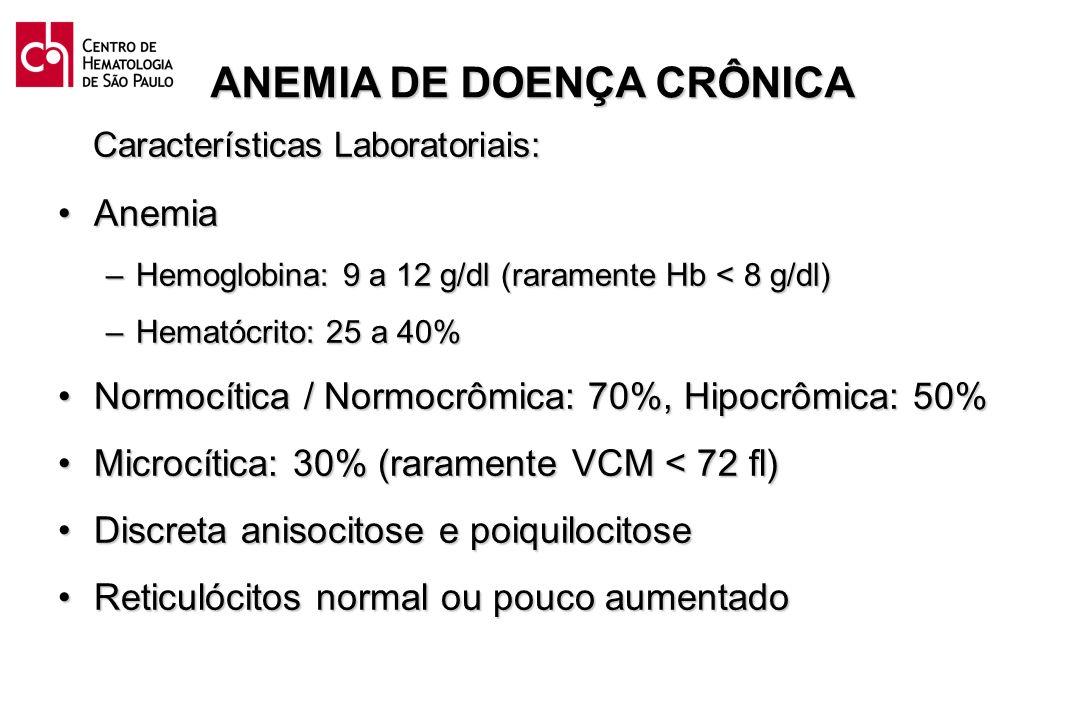 ANEMIA DE DOENÇA CRÔNICA Características Laboratoriais: Características Laboratoriais: AnemiaAnemia –Hemoglobina: 9 a 12 g/dl (raramente Hb < 8 g/dl)