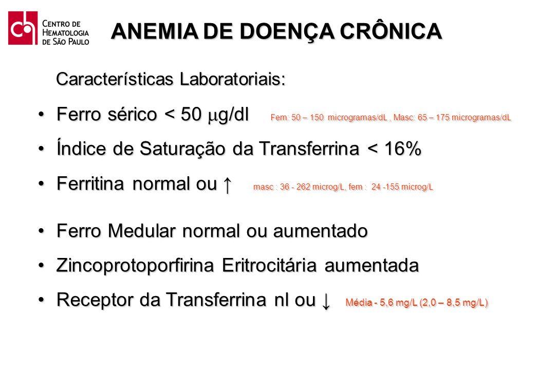 ANEMIA DE DOENÇA CRÔNICA Características Laboratoriais: Características Laboratoriais: Ferro sérico < 50 g/dl Fem: 50 – 150 microgramas/dL, Masc: 65 –