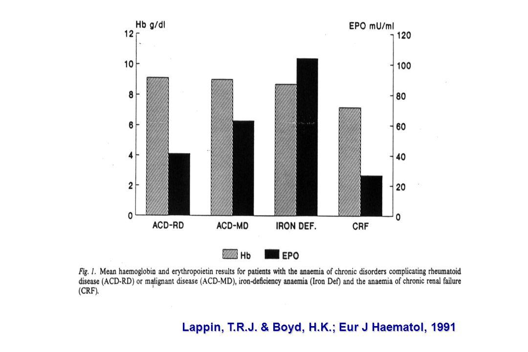 Lappin, T.R.J. & Boyd, H.K.; Eur J Haematol, 1991