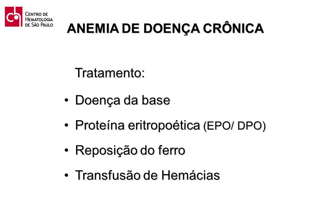 ANEMIA DE DOENÇA CRÔNICA Tratamento: Tratamento: Doença da baseDoença da base Proteína eritropoética (EPO/ DPO)Proteína eritropoética (EPO/ DPO) Repos