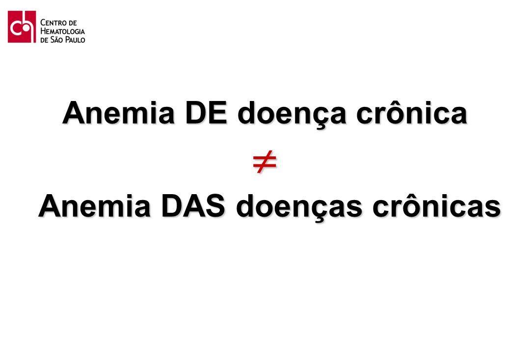ANEMIA DE DOENÇA CRÔNICA Anemia por falha da medula óssea Anemia por falha da medula óssea em aumentar a eritropoese suficientemente para compensar a menor sobrevida das hemácias