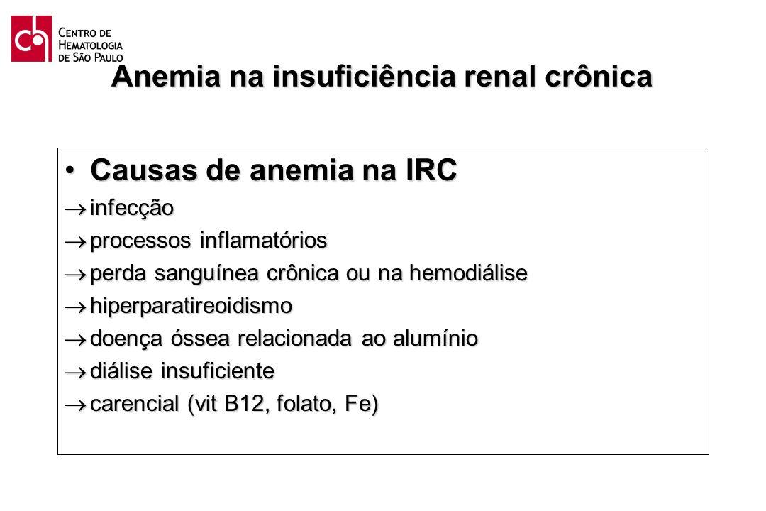 Anemia na insuficiência renal crônica Causas de anemia na IRCCausas de anemia na IRC infecção infecção processos inflamatórios processos inflamatórios