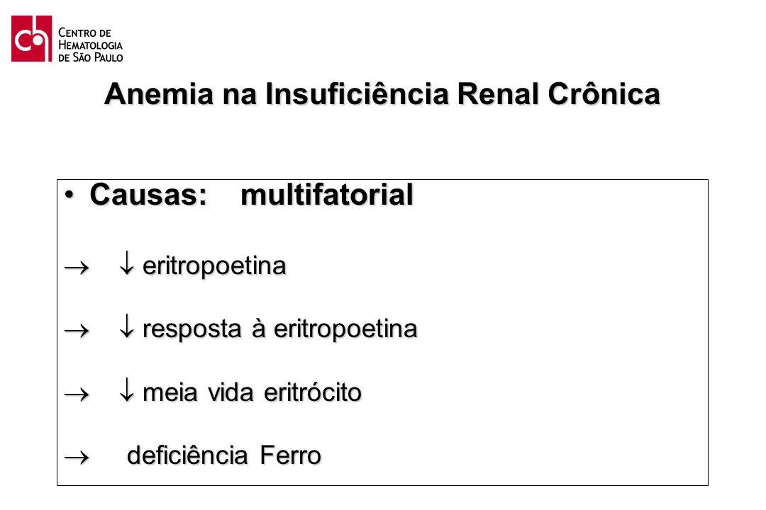 Anemia na Insuficiência Renal Crônica Causas: multifatorialCausas: multifatorial eritropoetina eritropoetina resposta à eritropoetina resposta à eritr