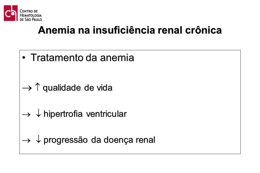 Anemia na insuficiência renal crônica Tratamento da anemiaTratamento da anemia qualidade de vida qualidade de vida hipertrofia ventricular hipertrofia