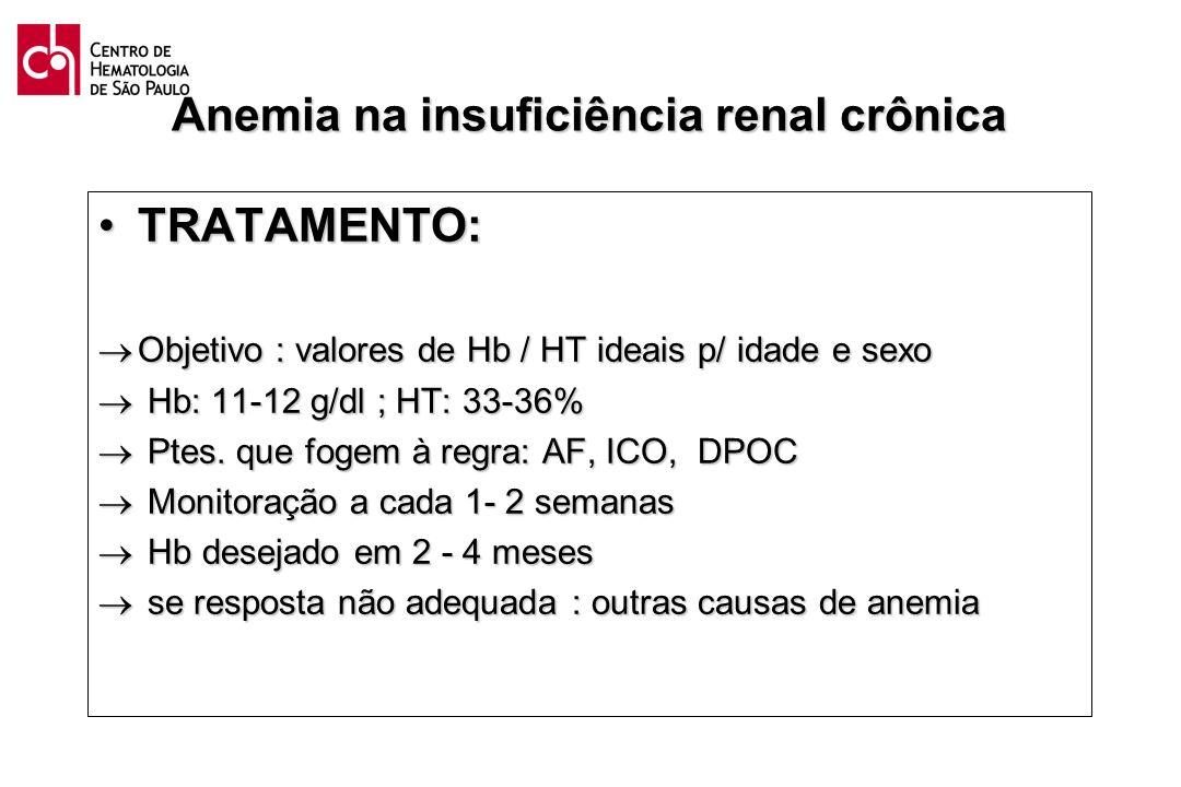 Anemia na insuficiência renal crônica TRATAMENTO:TRATAMENTO: Objetivo : valores de Hb / HT ideais p/ idade e sexo Objetivo : valores de Hb / HT ideais