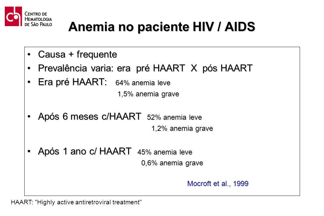Anemia no paciente HIV / AIDS Causa + frequenteCausa + frequente Prevalência varia: era pré HAART X pós HAARTPrevalência varia: era pré HAART X pós HA
