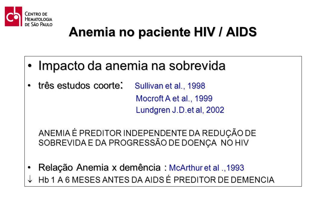 Anemia no paciente HIV / AIDS Impacto da anemia na sobrevidaImpacto da anemia na sobrevida três estudos coorte : Sullivan et al., 1998três estudos coo