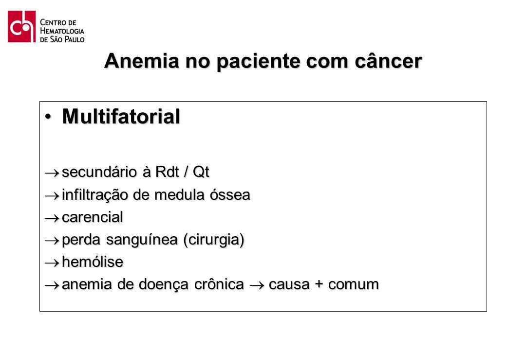 Anemia no paciente com câncer MultifatorialMultifatorial secundário à Rdt / Qt secundário à Rdt / Qt infiltração de medula óssea infiltração de medula
