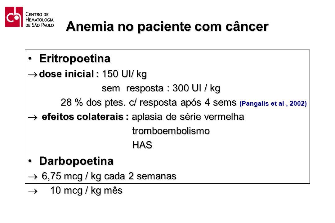 Anemia no paciente com câncer EritropoetinaEritropoetina dose inicial : 150 UI/ kg dose inicial : 150 UI/ kg sem resposta : 300 UI / kg sem resposta :