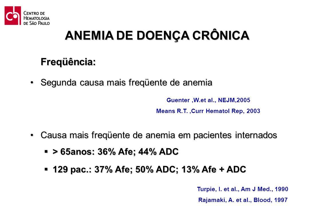 ANEMIA DE DOENÇA CRÔNICA Infecções (agudas e crônicas) 18 a 95% virais (inclusive HIV), parasitárias, bacterianas e fúngicas Câncer 30-77%Câncer 30-77% sólido e hematológico (influenciado pela terapêutica e pela idade) Doenças auto-imunes 8-71%Doenças auto-imunes 8-71% artrite reumatóide, LES, vasculites, sarcoidose,doença inflamatória intestinal Rejeição crônica após transplante de órgão sólido 8-70%Rejeição crônica após transplante de órgão sólido 8-70% Doença renal crônica e inflamatória 23-50%Doença renal crônica e inflamatória 23-50%