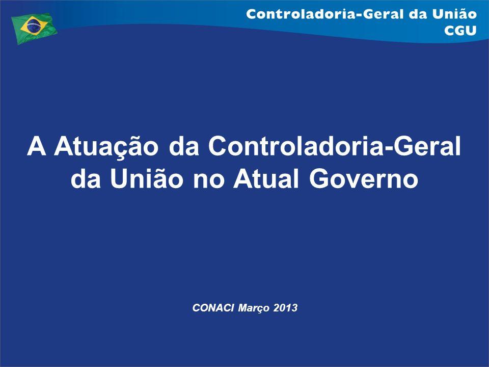 A Atuação da Controladoria-Geral da União no Atual Governo CONACI Março 2013