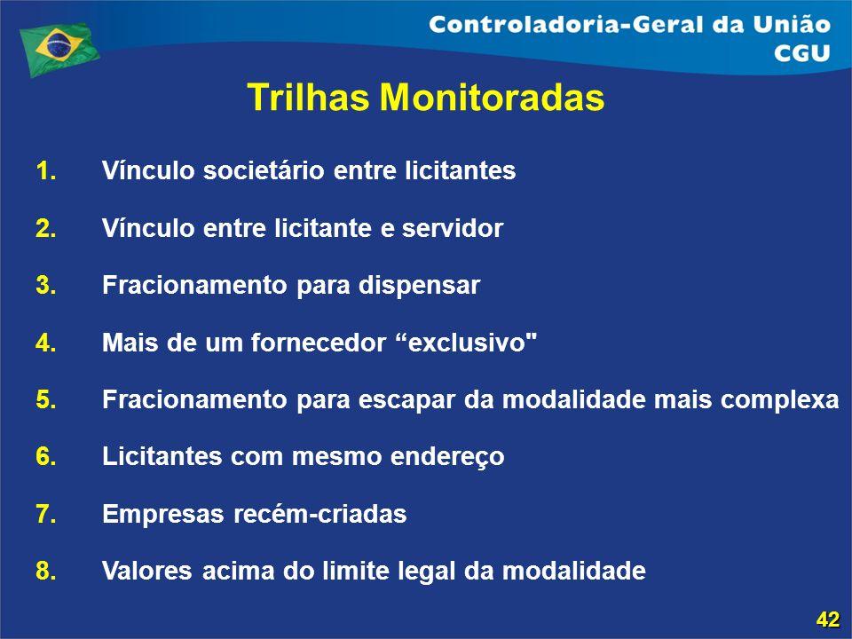 Trilhas Monitoradas 1.Vínculo societário entre licitantes 2.Vínculo entre licitante e servidor 3.Fracionamento para dispensar 4.Mais de um fornecedor