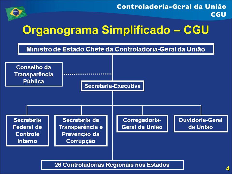 Articulação Interinstitucional Uma das diretrizes básicas da ação da CGU, adotada desde 2003, foi a de privilegiar a cooperação e a parceria com os demais órgãos de defesa do Estado e de aperfeiçoamento da gestão pública, respeitadas as diferenças entre as responsabilidades de cada um 7