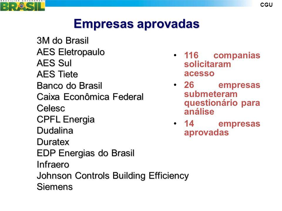 CGU Empresas aprovadas 3M do Brasil AES Eletropaulo AES Sul AES Tiete Banco do Brasil Caixa Econômica Federal Celesc CPFL Energia Dudalina Duratex EDP