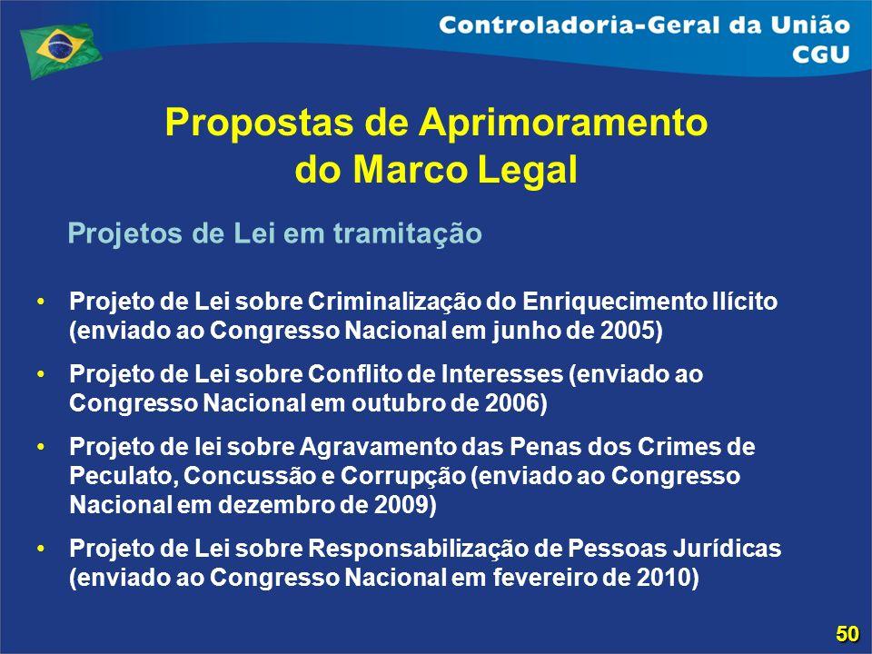 Propostas de Aprimoramento do Marco Legal Projeto de Lei sobre Criminalização do Enriquecimento Ilícito (enviado ao Congresso Nacional em junho de 200