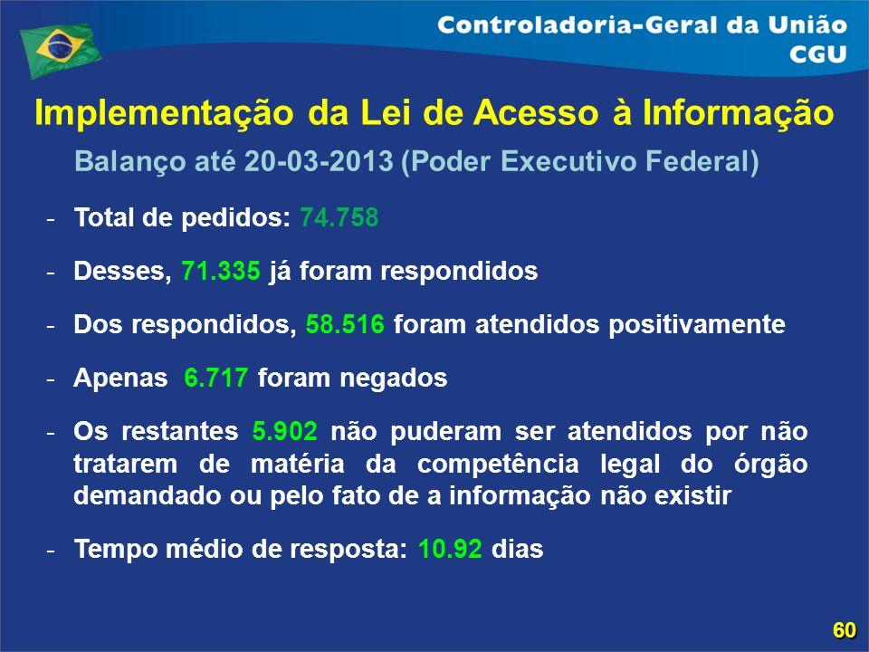Participação na Iniciativa Open Government Partnership 1º Plano do Brasil.