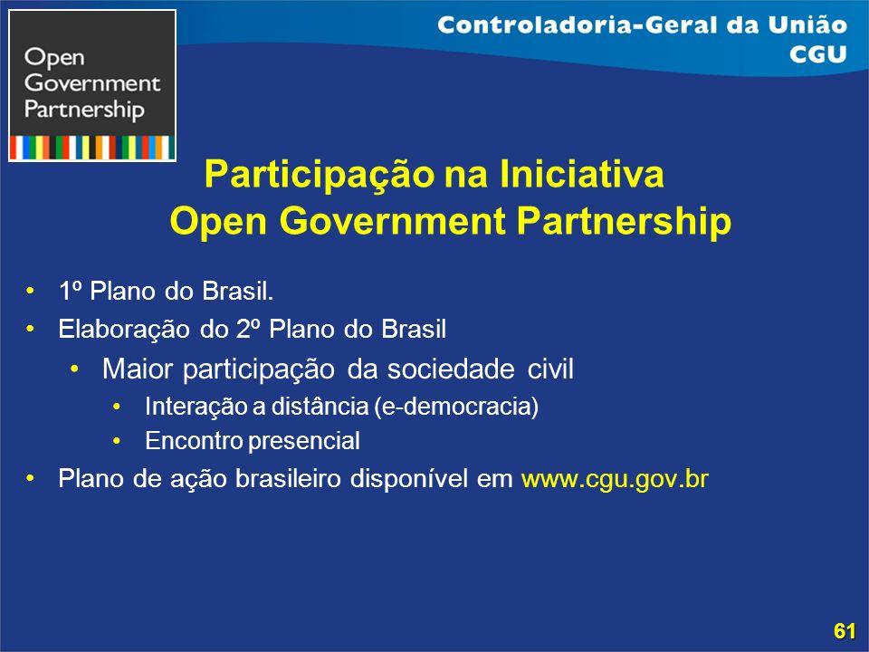 Participação na Iniciativa Open Government Partnership 1º Plano do Brasil. Elaboração do 2º Plano do Brasil Maior participação da sociedade civil Inte