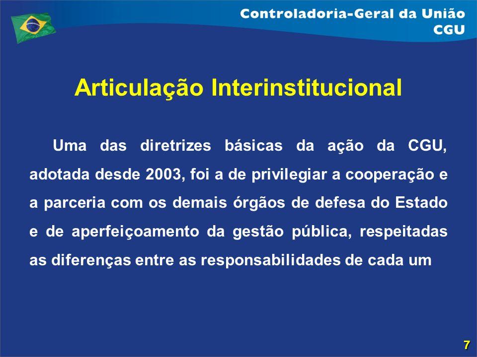 Articulação Interinstitucional Uma das diretrizes básicas da ação da CGU, adotada desde 2003, foi a de privilegiar a cooperação e a parceria com os de