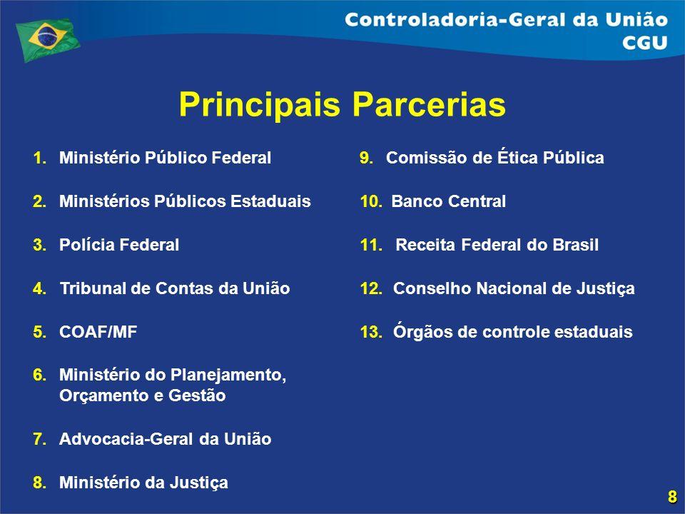 Ministério Público Federal Ministérios Públicos Estaduais Polícia Federal Tribunal de Contas da União COAF/MF Ministério do Planejamento, Orçamento e