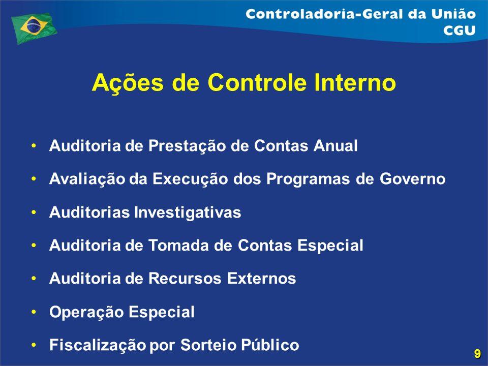 Ações de Controle Interno Auditoria de Prestação de Contas Anual Avaliação da Execução dos Programas de Governo Auditorias Investigativas Auditoria de
