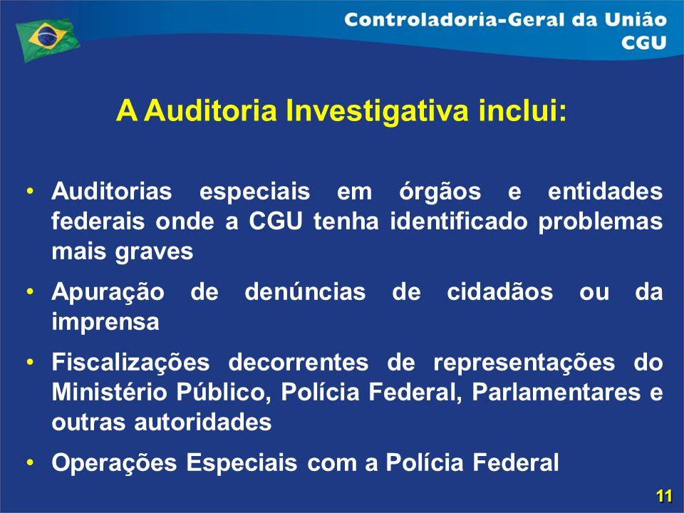 Auditorias especiais em órgãos e entidades federais onde a CGU tenha identificado problemas mais graves Apuração de denúncias de cidadãos ou da impren