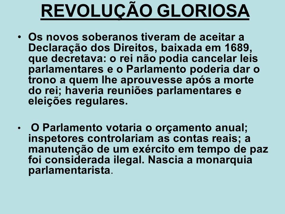 REVOLUÇÃO GLORIOSA Os novos soberanos tiveram de aceitar a Declaração dos Direitos, baixada em 1689, que decretava: o rei não podia cancelar leis parl