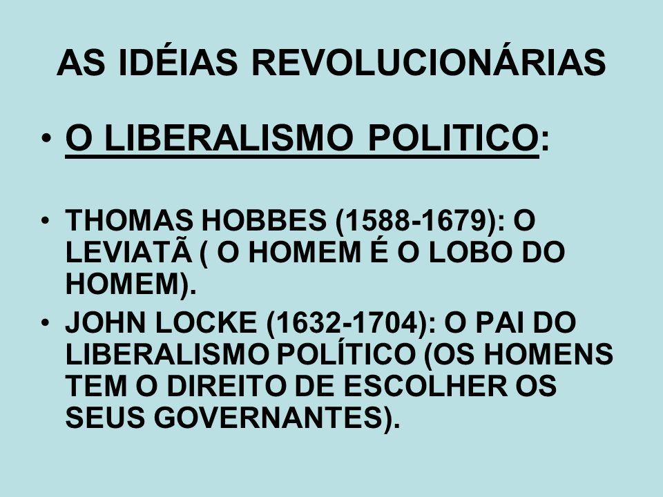 AS IDÉIAS REVOLUCIONÁRIAS O LIBERALISMO POLITICO: THOMAS HOBBES (1588-1679): O LEVIATÃ ( O HOMEM É O LOBO DO HOMEM). JOHN LOCKE (1632-1704): O PAI DO